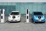 ЕЭК обнулила таможенную пошлину на электромобили