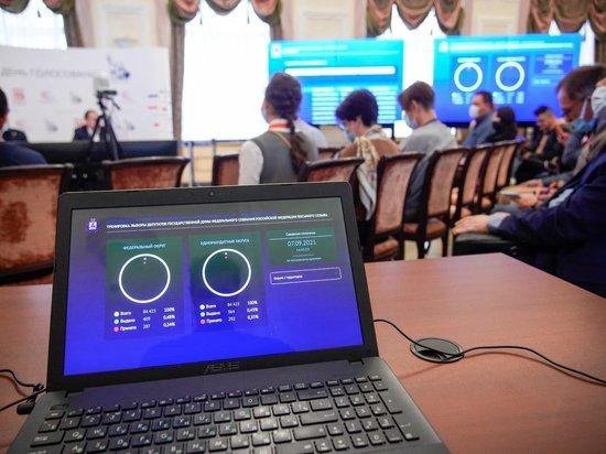 Москвичи подали свыше 2,3 млн заявлений на электронное голосование