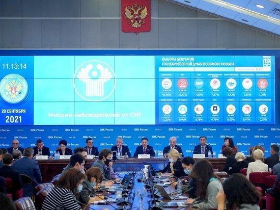 Безоговорочная победа: «Единая Россия» занимает первое место на выборах в Госдуму